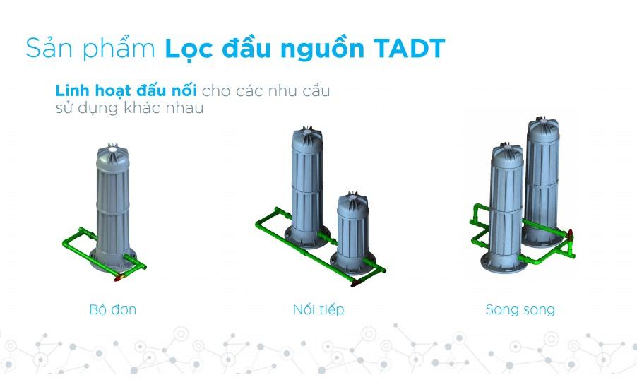 Bồn nước | Bồn nhựa | Máy năng lượng mặt trời | Bồn inox | Bể phốt tự hoại - Liên hệ kênh dự án của chính hãng Tân Á Đại Thành